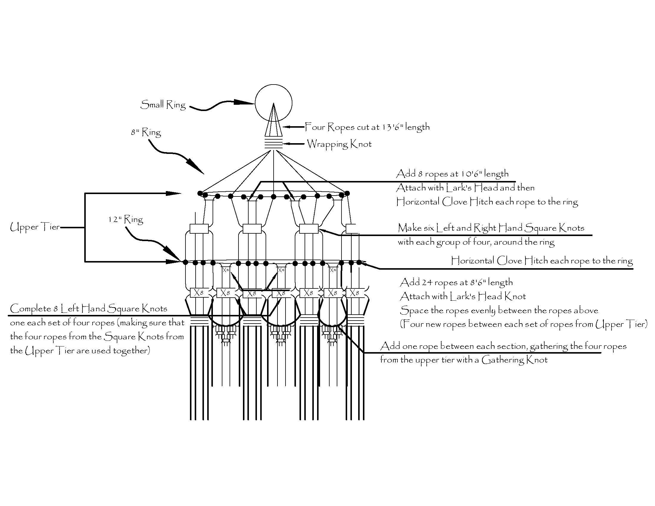 Amazing How To Tutorial Macrame Lantern Or Baby Mobile Intermediate Pattern Wiring 101 Orsalhahutechinfo